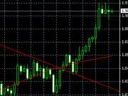 Фондовый рынок Украины начал торги ростом биржевых индексов