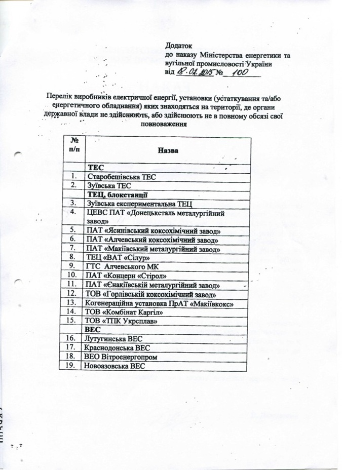 Украина отказалась от закупок электроэнергии у предприятий