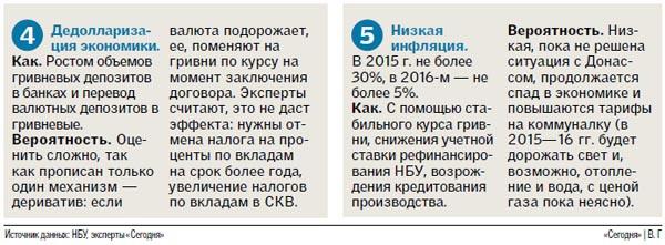 Что даст украинцам новая денежная политика Нацбанка (инфографика)