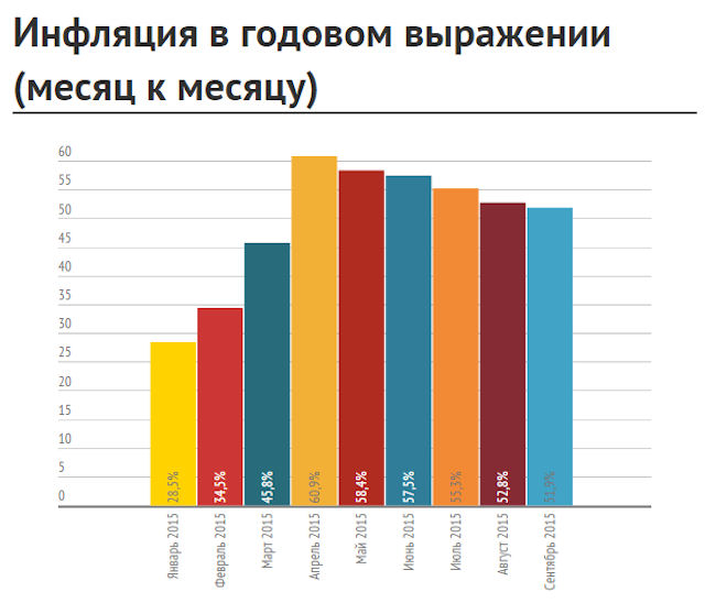 Инфляция рванула вверх: что подорожало в Украине