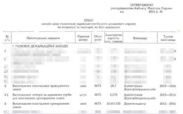 На границе с РФ могут установить пластиковые столбики по 9,8 тысяч гривен за штуку – смета Кабмина
