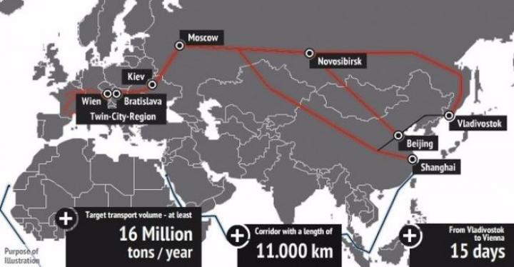 В Австрии представили проект железной дороги из России через Украину в Вену (инфографика)