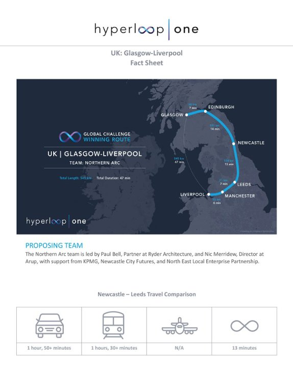 Hyperloop One определила 10 потенциальных маршрутов нового транспорта по всему миру (инфографика)