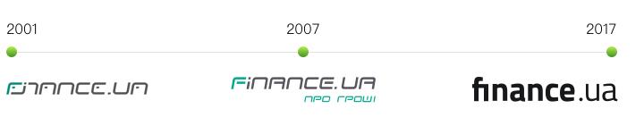 Новый логотип dengiua.com