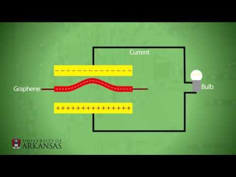 Графен может стать источником бесконечной чистой энергии (видео)