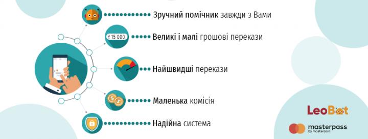 Обновленный LeoBot получил функции пополнения мобильного, мессенджеров и онлайн-игр