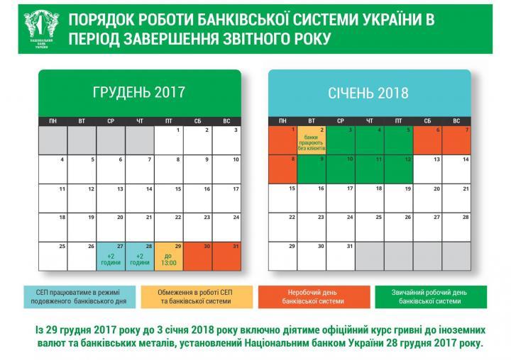 НБУ определил дни банковских новогодних каникул (инфографика)