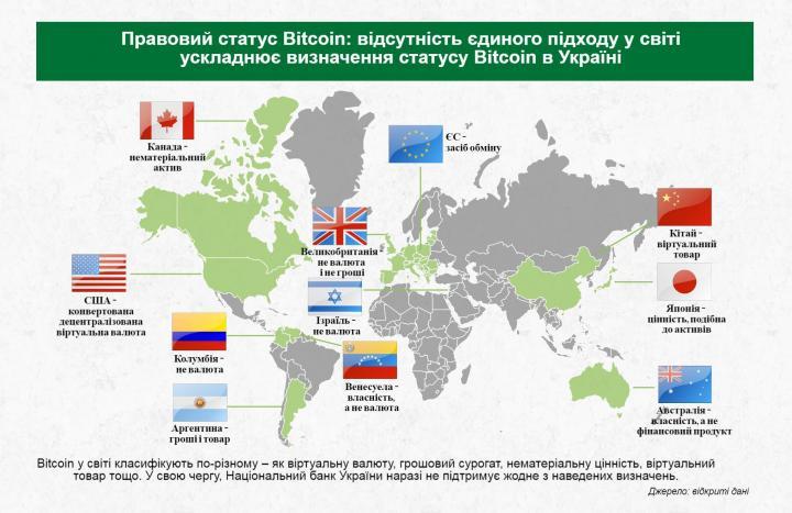 Статус криптовалют объявлен в розыск
