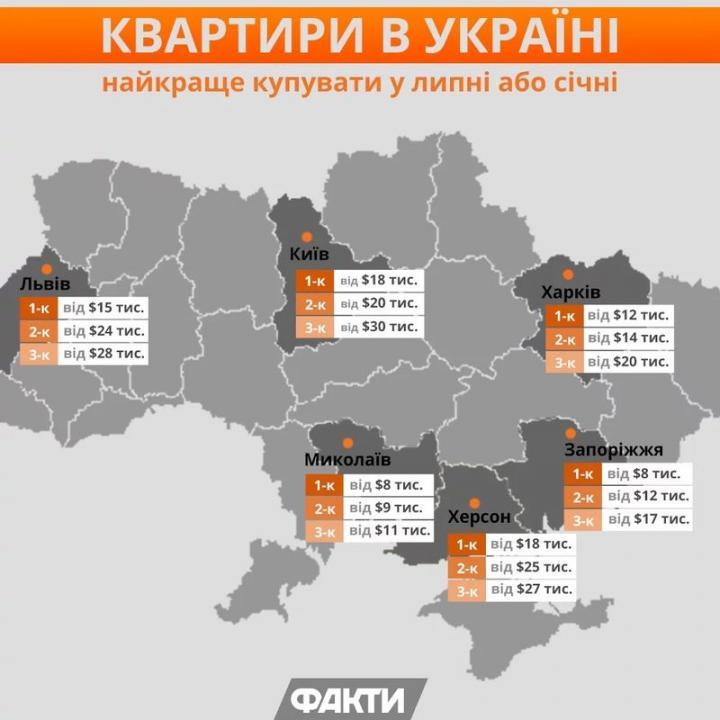 Почем квартиры в Украине: риелторы назвали цены на жилье в крупных городах (инфографика)