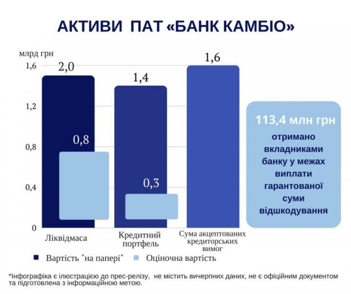Фонд раскрыл схемы вывода активов из банка