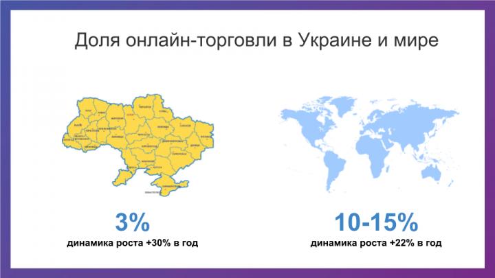 Иван Портной: что делать украинским интернет-предпринимателям, чтобы их бизнес развивался в 2018 году