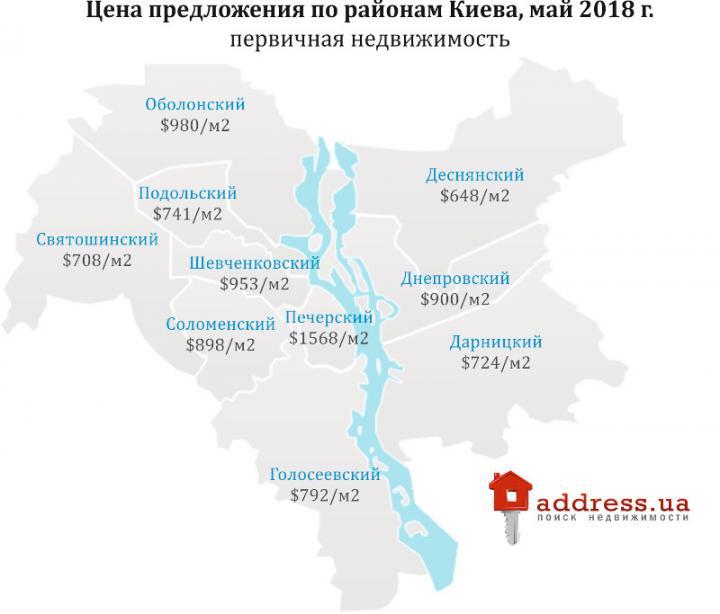 Средняя стоимость квартир в новостройках Киева (инфографика)