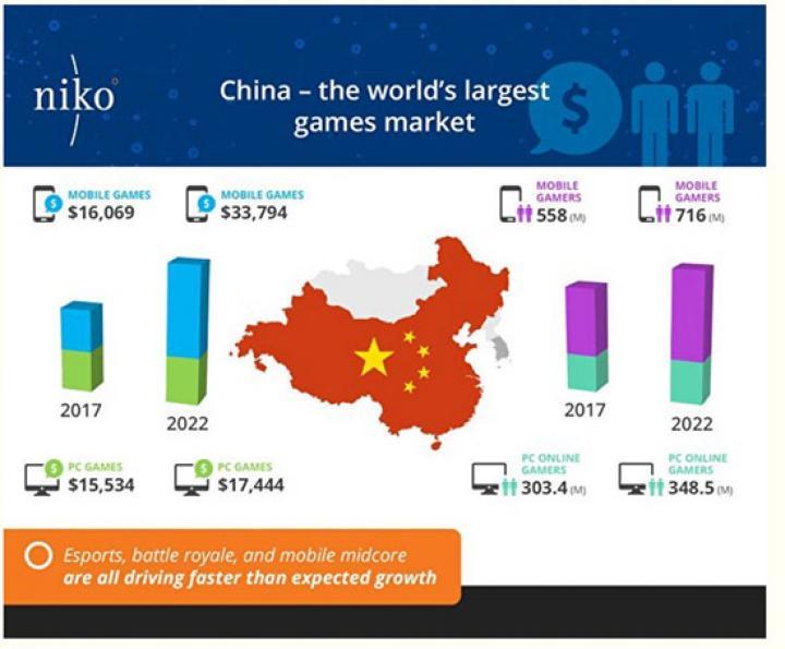 Китай приносит AMD больше выручки, чем продажи в США (инфографика)