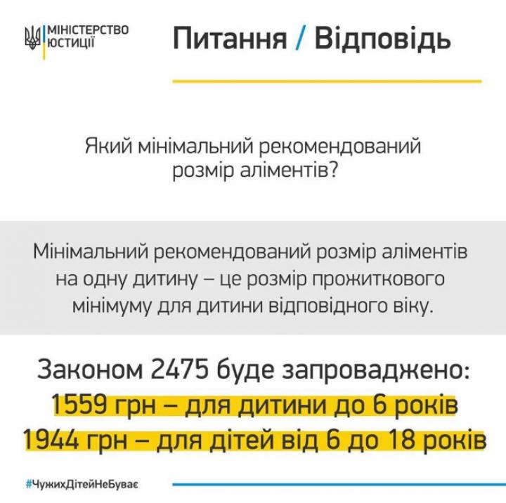 В Минюсте назвали минимальный размер алиментов (инфографика)