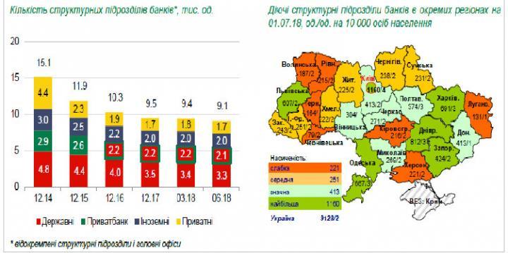 Галина Избинская: есть ли будущее у банковских отделений