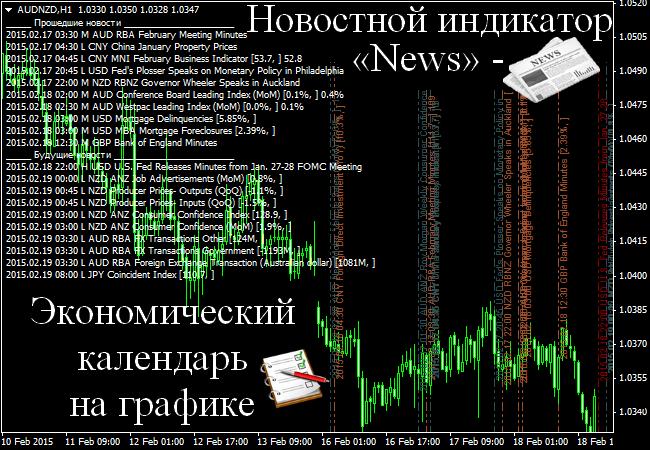 Как заработать на валютном рынке Форест