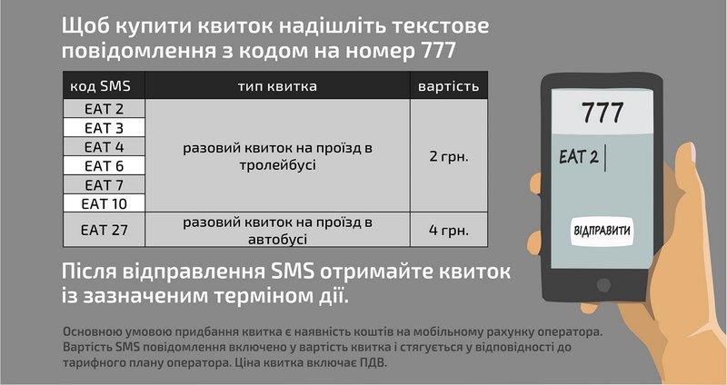 В Ивано-Франковске внедрят sms-оплату за проезд в общественном транспорте (инфографика)