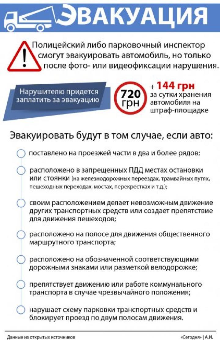 Новые правила парковки: машины смогут эвакуировать, а штрафы будут выписывать без водителей