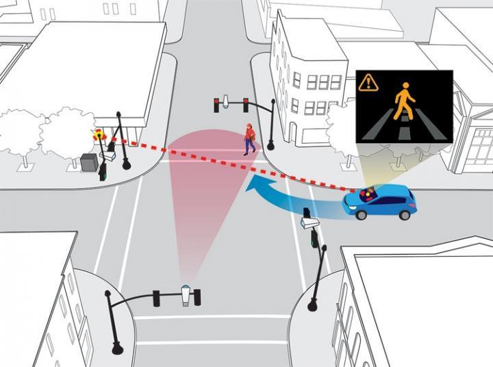 Автомобили Honda смогут заглядывать «за угол» (схема)