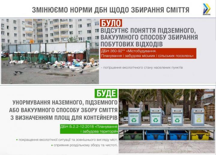 В Украине нормировали строительство вакуумных свалок