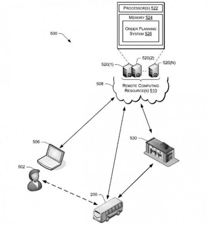 Amazon подала патент на новую систему доставки посылок (схема)