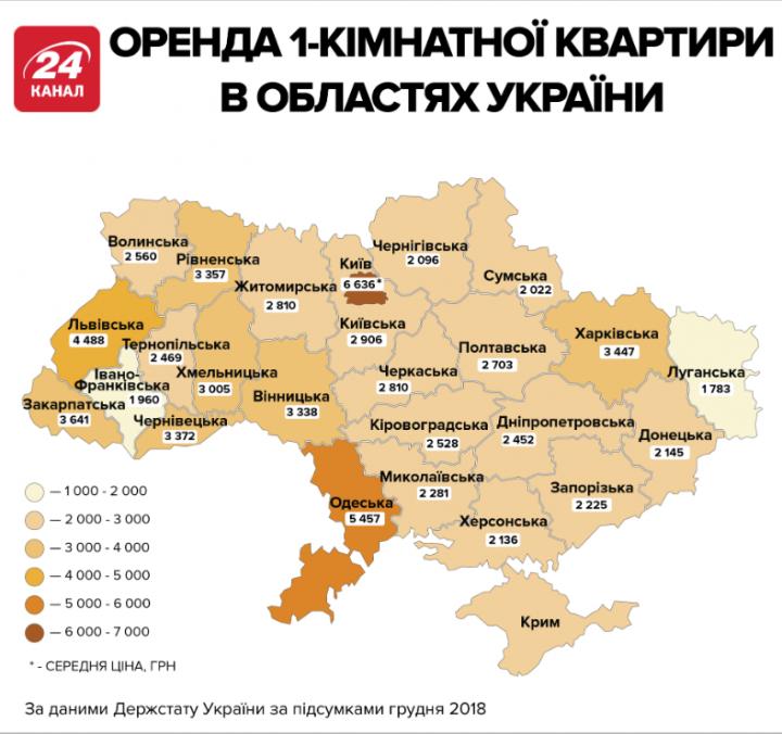 Аренда жилья в Украине: где дешевле всего и дороже всего (инфографика)