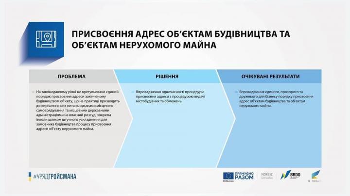 Парцхаладзе рассказал об ожидаемых улучшениях в строительстве (инфографика)