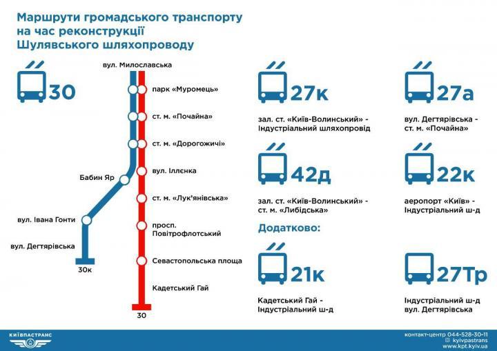 Ремонт Шулявского моста: как изменится движение транспорта (инфографика)