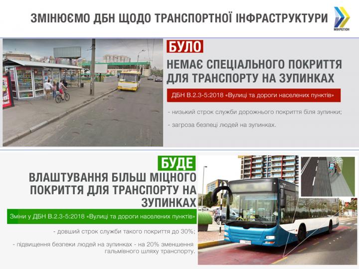 В Украине предлагают изменить покрытие возле автобусных остановок (инфографика)