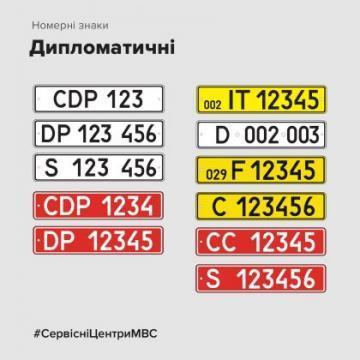 Индивидуальные номерные знаки: в МВД рассказали о запретах