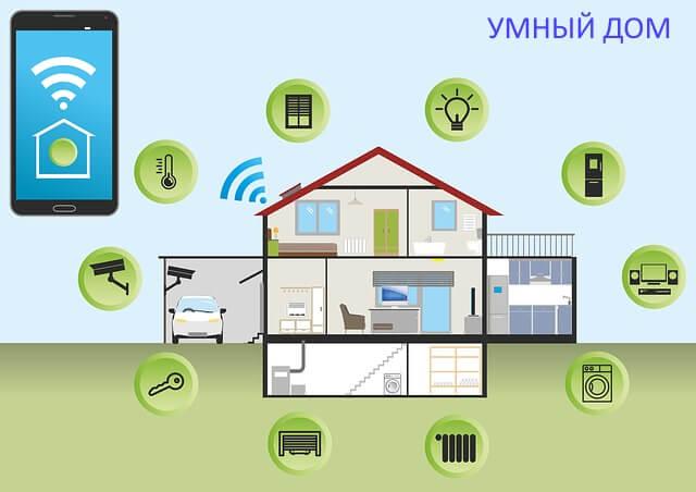 Лучшие цены на настройку и установку системы умный дом от компании ksimex-smart.com.ua