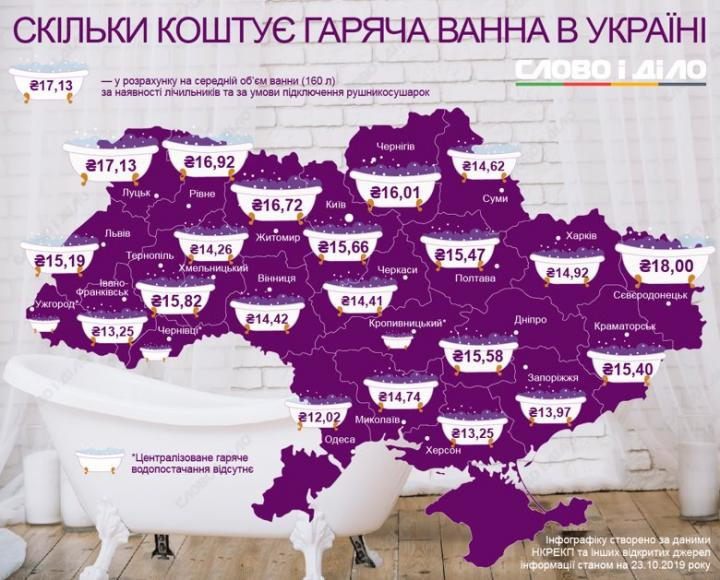 Сколько стоит горячая ванная в регионах Украины (инфографика)