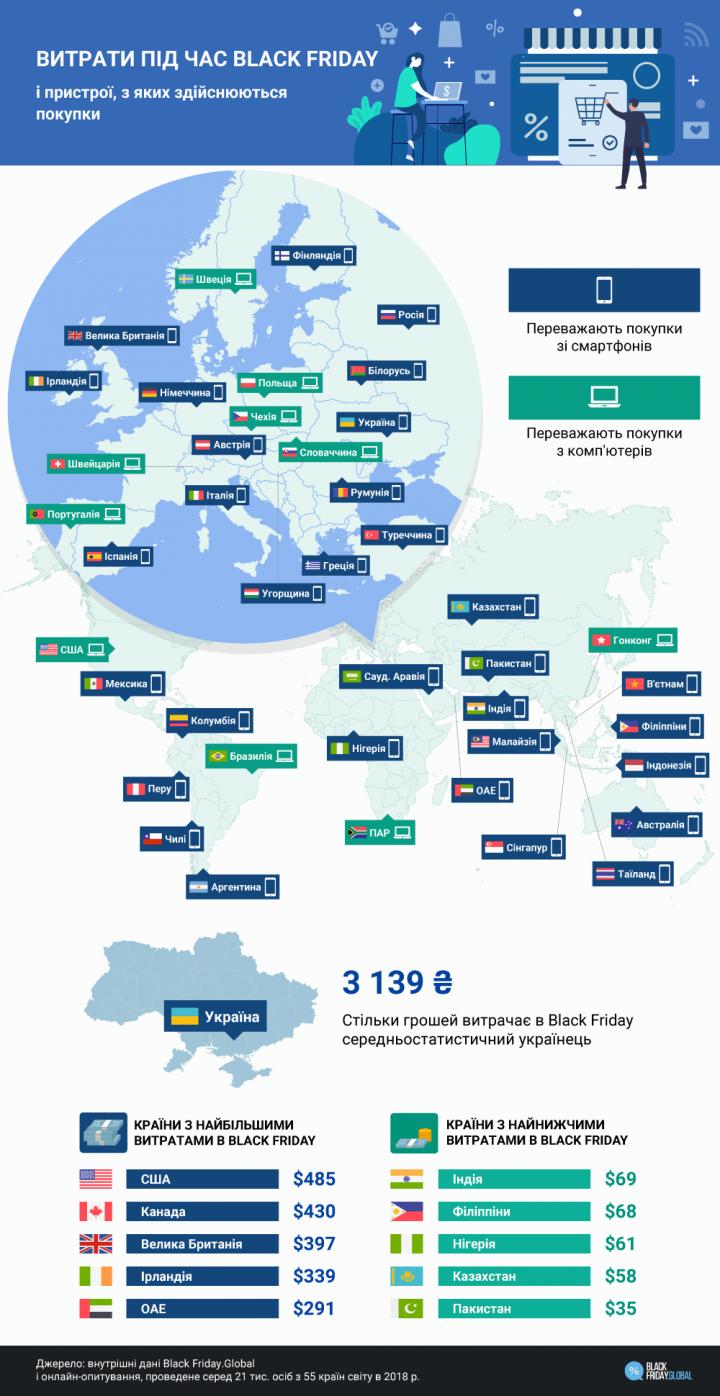 «Чёрная пятница» в Украине: сколько готовы тратить украинцы в этом году (инфографика)