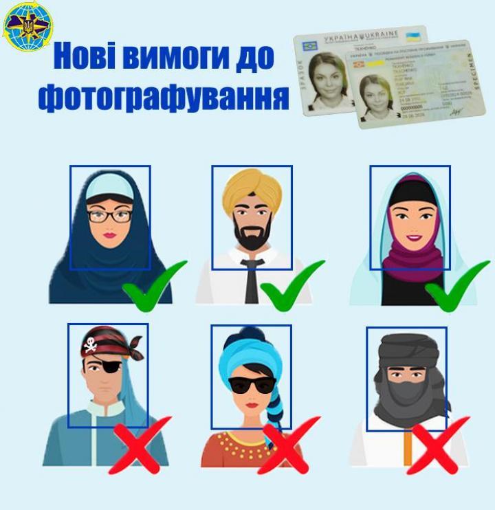 Введены новые стандарты фото для биометрических документов (инфографика)