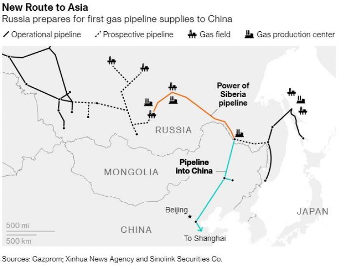 Россия запускает газопровод в Китай (карта)