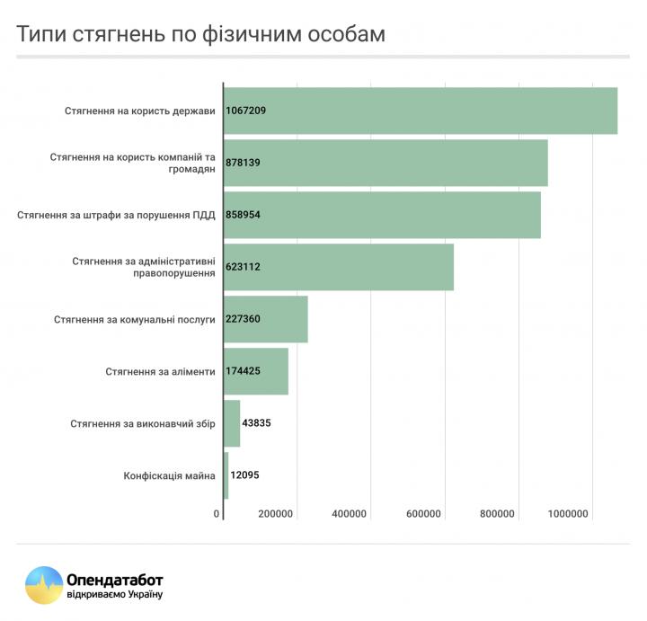 Минюст опубликовал реестр должников: Как проверить себя