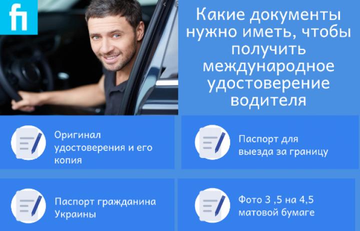 Как получить международное водительское удостоверение (инфографика)