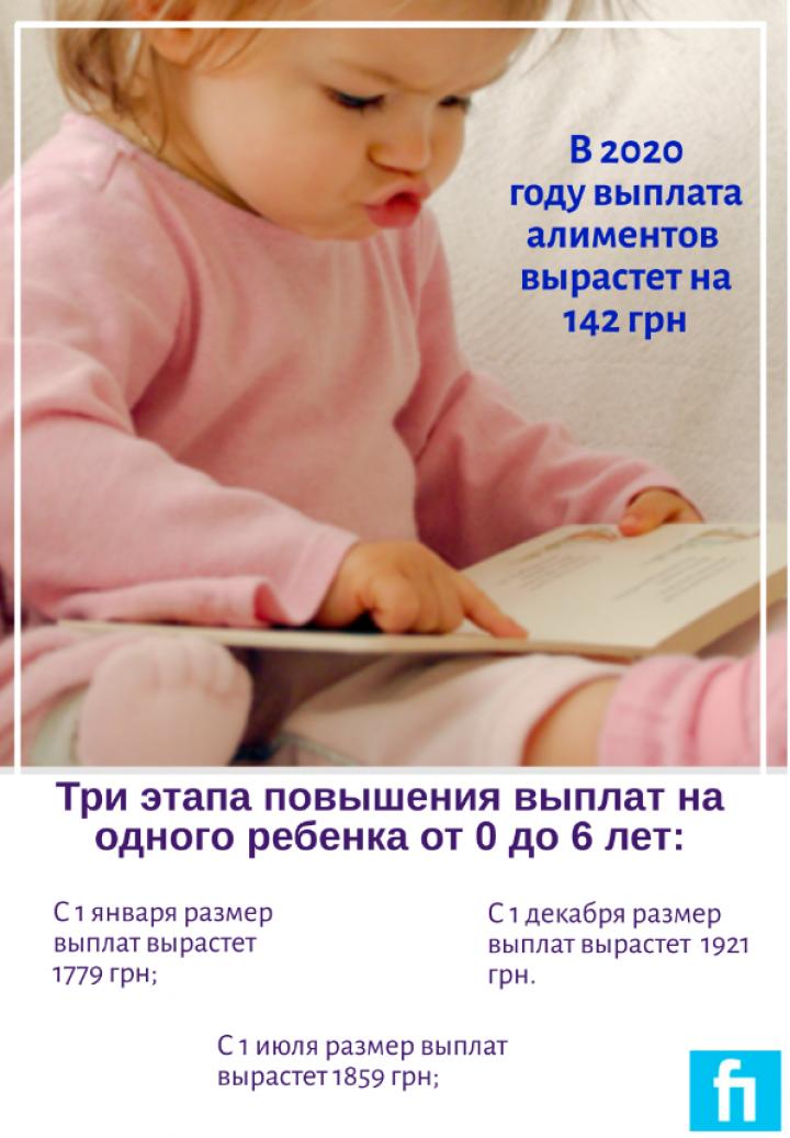 Алименты на детей вырастут (инфографика)
