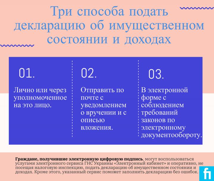 Украинцы задекларировали 3,9 миллиарда: Самый большой доход - 500 млн грн (инфографика)