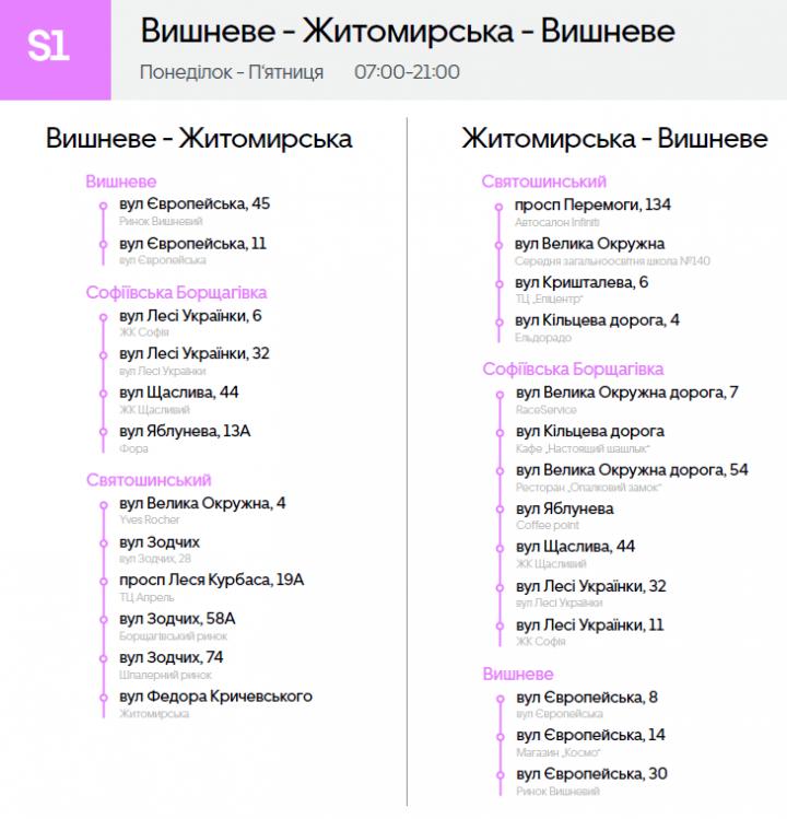 Uber Shuttle теперь будет обслуживать пригороды Киева