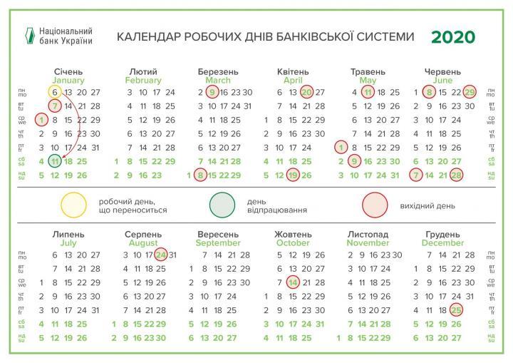 Как банки будут работать в праздники в 2020 году (календарь)