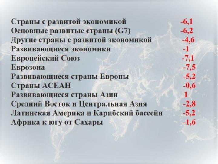 Уникальный кризис: к чему готовиться украинцам