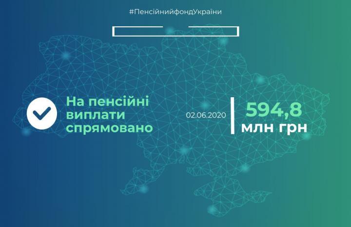 ПФУ начал финансирование пенсий за июнь