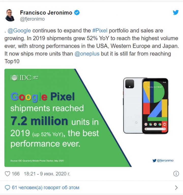 В 2019 году Google поставила на рынок рекордное число смартфонов Pixel