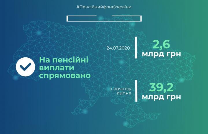 Пенсионный фонд Украины завершил финансирование пенсий за июль