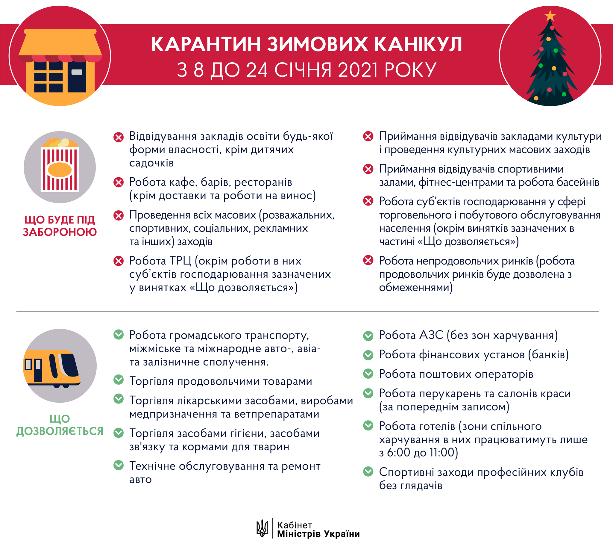 Усиленный карантин в январе: что и как будет работать (инфографика)