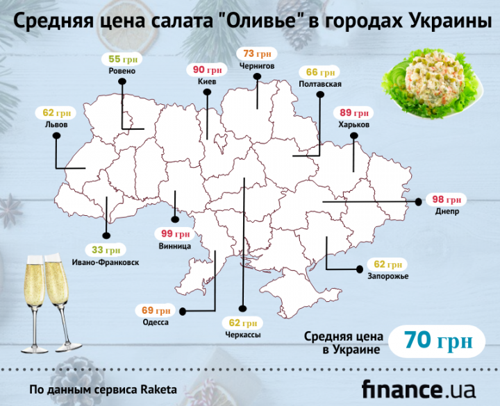 Индекс оливье: сколько стоит новогодний салат в 2020 году (инфографика)