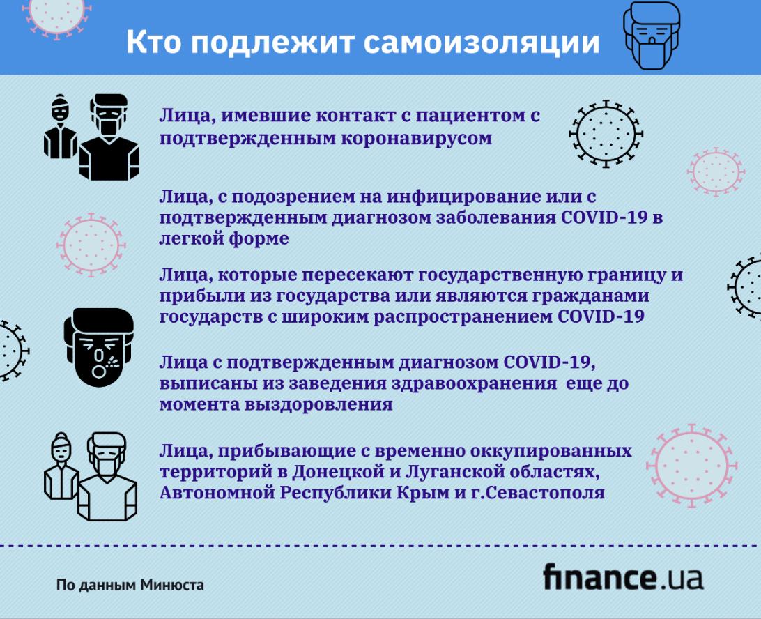 Минюст сообщил особенности выплаты зарплаты работникам на самоизоляции (инфографика)
