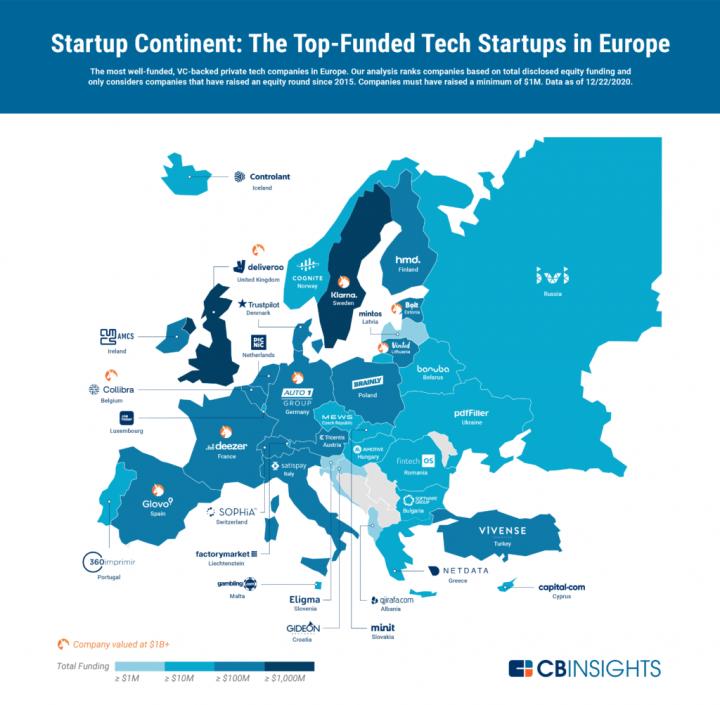 Самые дорогие стартапы Европы (инфографика)