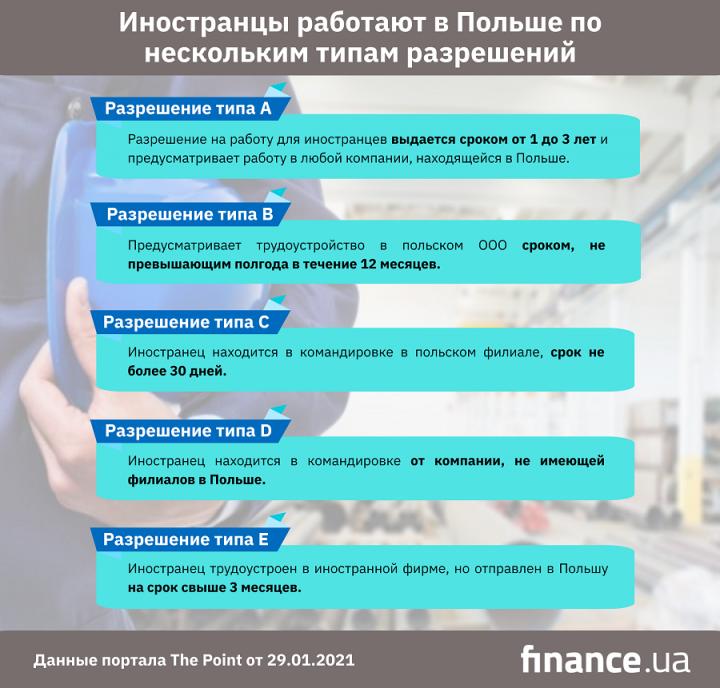 Работа в Польше: как получить разрешение на труд и где искать вакансии
